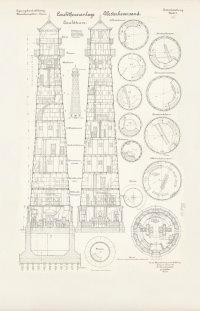 Leuchtfeueranlage Westerheversand (1908) (aus R.G. Grant: »Wächter der See«, S. 149)